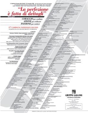 Campagna Nazionale Qualità 2005
