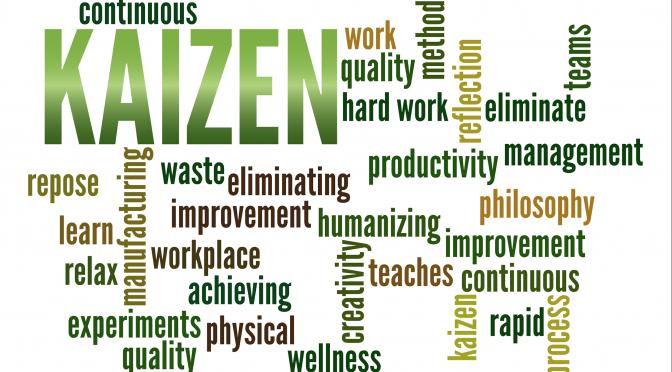 quality blitz kaizen
